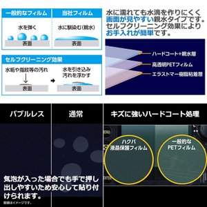 【メール便 送料無料】 ハクバ DGFH-RWG6 防水デジタルカメラ用液晶保護フィルム 親水タイプ RICOH WG-6/G900専用 【即納】|shasinyasan|02