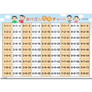かけざん九九チャート|shichida