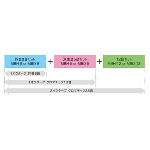 SUZUKI スズキ MBH-B1 ベルハーモ...の詳細画像4