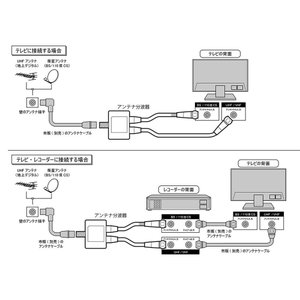 アンテナ分波器 BS/CS/地デジ対応 ホワイト ケーブル一体型(50cm) ケーブル付き 3重シールド TS-ABH05WH TAROS|shimizunet004