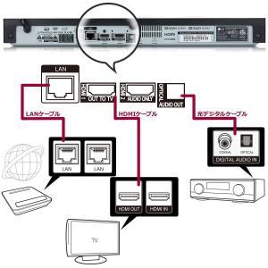 LG 4K Ultra HD ブルーレイ?ディスクプレーヤー 4Kアップスケーリング HDR10対応 Dolby Vision対応 Wi-F|shimizusyouten01