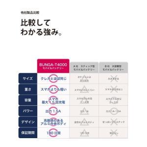 モバイルバッテリー iPhone 大容量 軽量 急速 携帯 充電器 アイフォン 4000mAh|shinpei00001|15