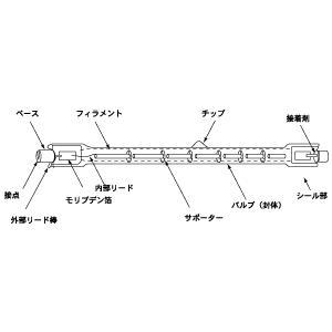 サンプルパネルドライヤーW1000専用電球|shinyudirect|03