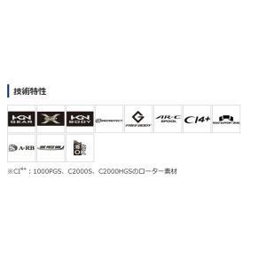 シマノ 15ツインパワー 4000PG (03374)-|shizenmankituya|02