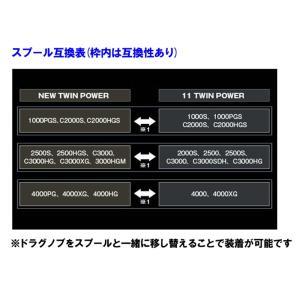 シマノ 15ツインパワー 4000PG (03374)-|shizenmankituya|11