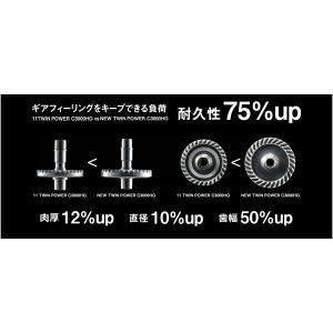 シマノ 15ツインパワー 4000PG (03374)-|shizenmankituya|05