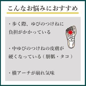 インソールプロ 中足骨頭部痛 対策 衝撃吸収 中敷き インソール 衝撃吸収 リウマチ 靴 胼胝 レディース|shoesfit|03