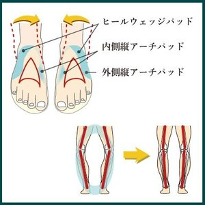 インソールプロ キング O脚 対策 中敷き インソール 衝撃吸収 ソール 矯正 メンズ|shoesfit|04
