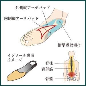 インソールプロ キング 腰 対策 中敷き インソール 衝撃吸収 腰痛 クッション かかと メンズ|shoesfit|04