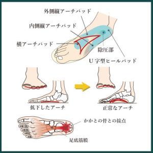マルチケア インソール 02 中敷き 衝撃吸収 足底筋膜炎 扁平足 外反母趾 内反小趾 メンズ|shoesfit|04