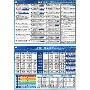 麻雀ポスター (☆2枚セット¥200割引 (役一覧表・点数早見表)) shop-yukia
