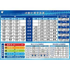 麻雀ポスター (点数早見表(大 60×42cm)) shop-yukia