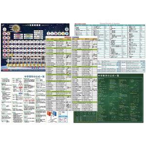 お風呂学習ポスター 受験教材 (☆5枚セット(中)¥750割引) shop-yukia