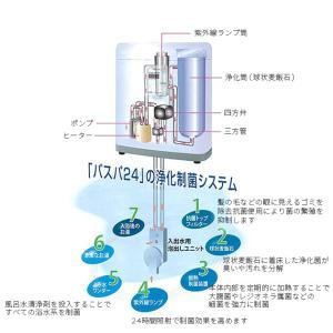 24時間風呂 バスパ24 BHS-02B 循環温浴器 お取付工事付 (ブライトホームサービス)|shopkurasu|03