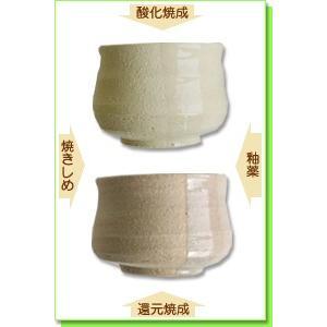 陶芸 粘土 古陶 小 20kg|shugale1