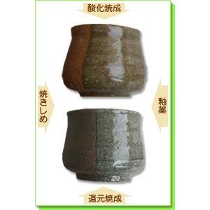 陶芸 粘土 赤鍋土 20kg|shugale1