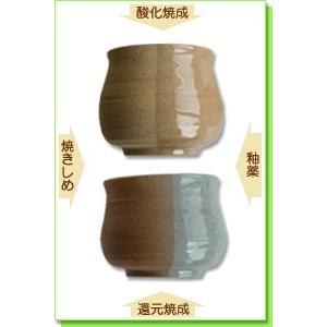 陶芸 粘土 備前土 20kg|shugale1
