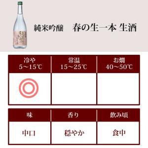 日本酒 春鶯囀 (しゅんのうてん) 純米吟醸 春の生一本 生酒 720ml (萬屋醸造店 山梨県)|shunnoten|02