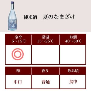 日本酒 春鶯囀 (しゅんのうてん) 純米 夏のなまざけ 720ml (萬屋醸造店 山梨県)|shunnoten|02