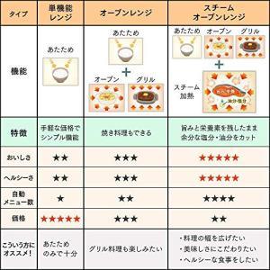 アイリスオーヤマ オーブンレンジ 16L ターンテーブル ブラック MO-T1602 simpleplan