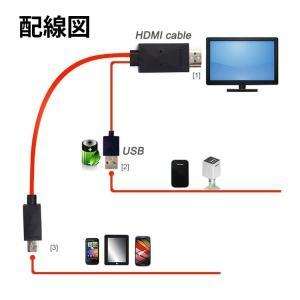 MHL変換ケーブル 1080P対応 2m microUSB-HDMI変換 スマホやタブレットの動画をテレビ大画面で鑑賞 給電用USBケーブル付 MHL 5pinタイプ専用 MD5PIN|skynet|04