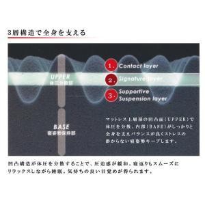 西川 エアー AiR01 ベッドマットレス ベーシック 210N セミダブル 厚み14cm 送料無料(北海道/東北/沖縄/離島除く)|sleepmaster|04
