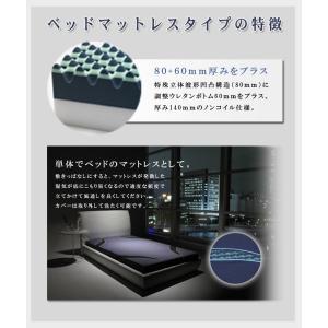 西川 エアー AiR01 ベッドマットレス ベーシック 210N セミダブル 厚み14cm 送料無料(北海道/東北/沖縄/離島除く)|sleepmaster|06