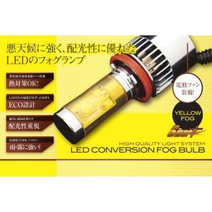【輸入車対応キャンセラー内蔵】Smart スマート LEDフォグライト LEDCONVERSIONFOGBULB 2700Kイエロー/5000kホワイト兼用モデル|smartled