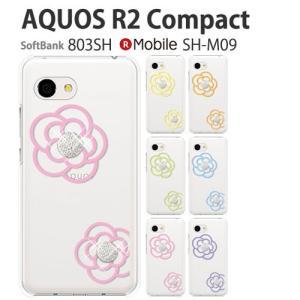 ●対応機種: 楽天モバイル&SIMフリー AQUOS R2 Compact SH-M09 ●...