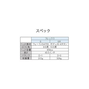 訳あり 即納 大特価 SASO サソー RRR α トリプルアール アルファ ドライバー オリジナルカーボンシャフト|somethingfour|05