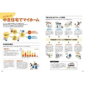 住まい情報えひめ2019年5月号|spcbooks|03