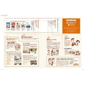 愛媛の注文住宅 - 住まいと暮らしの年鑑 2019 - spcbooks 03