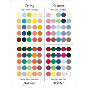 パーソナルカラーカード (10枚組)はがきサイズ 春・夏・秋・冬 spec-ssstore
