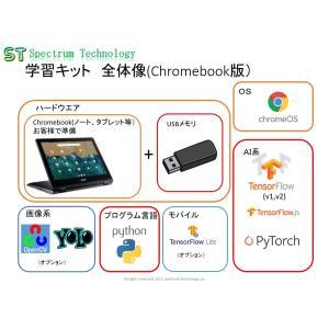 AIプログラム学習キット(ChromeOS版) spectrum-tech-y