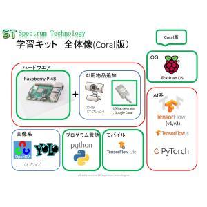 AIプログラム学習キット5(Coral版) spectrum-tech-y