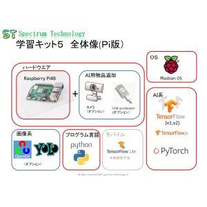 AIプログラム学習キット5(Pi版) spectrum-tech-y