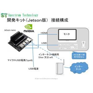 人認識・物体認識用AI開発キット(Jetson nano版)|spectrum-tech-y