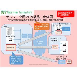 テレワークVPN装置|spectrum-tech-y