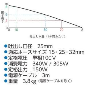 ツルミ 水中ポンプ 小型 FP-15S 100V 家庭用 汚水用 排水ポンプ 水槽 給水 電動|ssnet|04