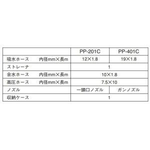 寺田ポンプ 小型 動力噴霧機 動力噴霧器 高圧洗浄機 電動式洗浄機 PP-201C 100V|ssnet|03