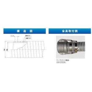 カナフレックス サクションホース 32mm/10m 排水ホース 水中ポンプ用ホース 農業用ホース VS-CL-32-10|ssnet|02