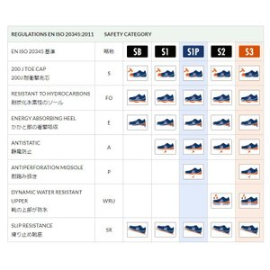 スパルコ セーフティーシューズ(安全靴)URBAN EVO S1P|star5|09