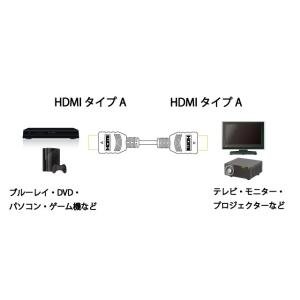 HDMIケーブル HDMI ver1.4 ケーブル 3m 4k2k 対応 スターケーブル【在庫品】|starcable|05
