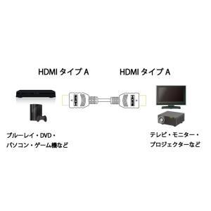 HDMIケーブル HDMI ver1.4 ケーブル 5m 4k2k対応 スターケーブル【在庫品】 starcable 05