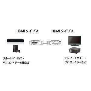 HDMIロングケーブル15m フルハイビジョン(1080p) 対応 AWG24 スターケーブル【在庫品】 starcable 04