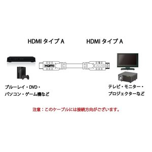 4k対応HDMI長尺ケーブル 15m 高性能イコライザー付モデル スターケーブル|starcable|04