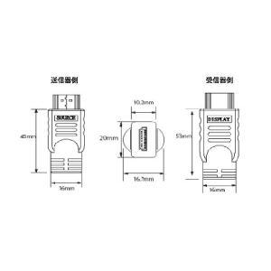 4k対応HDMI長尺ケーブル 10m 高性能イコライザー付モデル スターケーブル|starcable|03