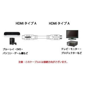 4k対応HDMI長尺ケーブル 10m 高性能イコライザー付モデル スターケーブル|starcable|04