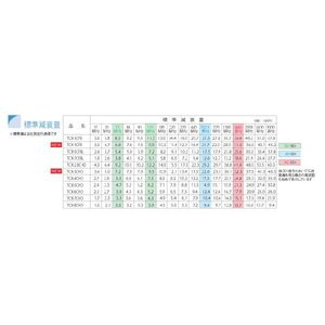3CFB 固定配線用 同軸HD-SDI/3G-SDI BNCケーブル 5m 黒色 単線 立井電線【在庫品】|starcable|02