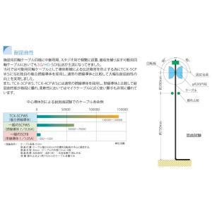 同軸ケーブル5CFWS 3G/HD-SDI対応 100m 黒色 撚線 立井電線【取り寄せ品】|starcable|05